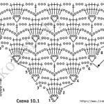 Şal Şemaları 21