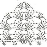 Şal Şemaları 38