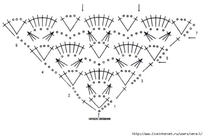 Самое простое вязание крючком шали 12