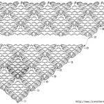 Şal Şemaları 56