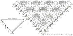 Самое простое вязание крючком шали 48
