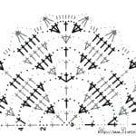 Şal Şemaları 67