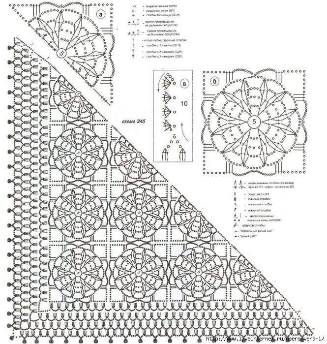 Вязание шали крючком с схемами63