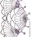 Şal Şemaları 7