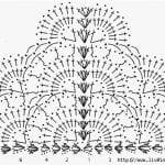 Şal Şemaları 87