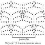 Şal Şemaları 95