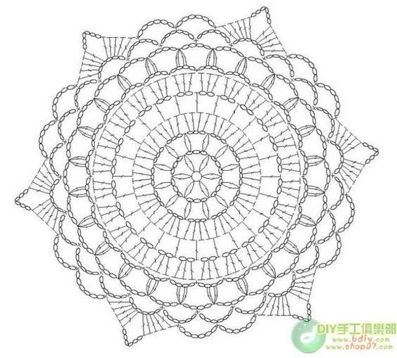 Tığ Işi Mandala Yapımı Mimuucom