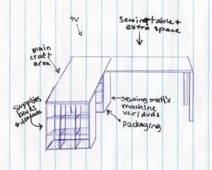 DIY, Hobi Masası Nasıl Yapılır? 6