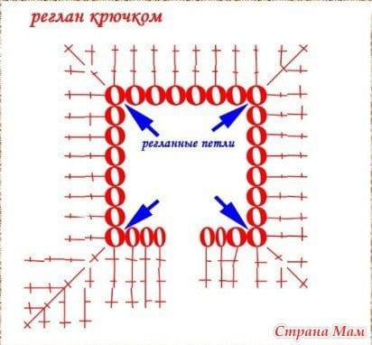 Düğmeyle Kazak Süsleme Yapılışı 6