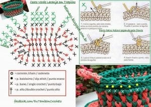 Penye İpten Sepet Yapımı Anlatımlı
