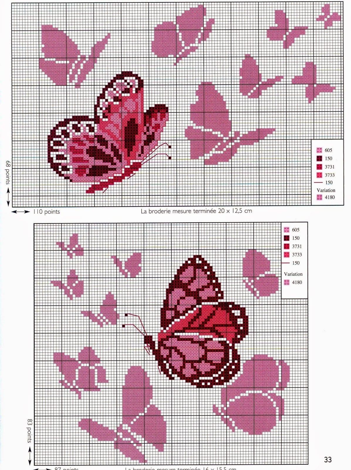 Купить раскраски по номерам по сюжету бабочки в Москве 8