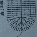 Üstü Örgü Altı Kumaş Bebek Elbisesi 26