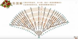 Videolu, Mozaik Battaniye Nasıl Yapılır ? 9