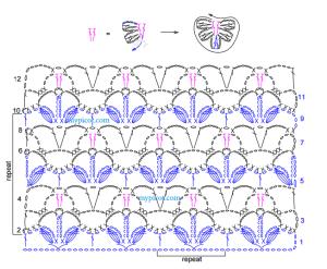 Örgü Çiçek Bahçesi Modeli 1