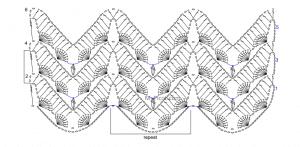 Anlatımlı Zikzak Battaniye Yapımı