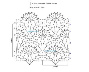 Kirpikli Tığ İşi Örgü Modeli