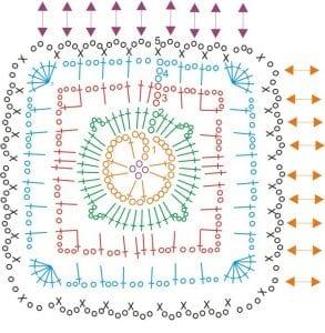 Tığ İşi Motifli Battaniye Modelleri Anlatımlı