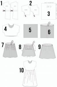 Kolay Elbise Dikimi Anlatımlı