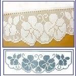 Pike Dantel Örnekleri 9