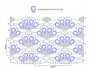 Fıstıklı Deniz Kabuğu Örgü Modeli Yapımı