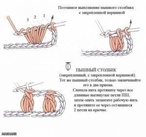 Fıstıklı Bere ve Boyunluk Yapımı 7
