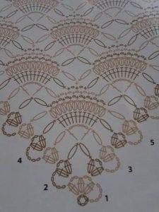 Fıstıklı örümcekli üçgen şal yapımı By hatice 14