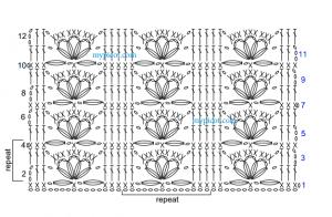 Çiçek Salyangoz Örgü Modeli Yapılışı