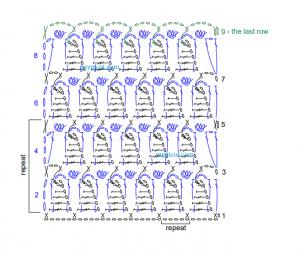Üçgen Dilimler Örgü Modeli Yapımı