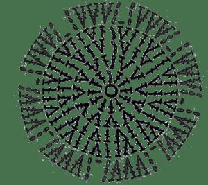 Çiçek Motifli Paspas Yapımı 2