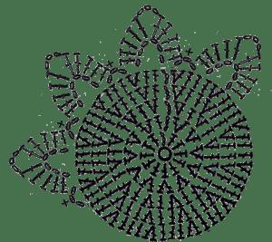Çiçek Motifli Paspas Yapımı 3