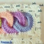 Halkalı Bebek Battaniyesi Yapılışı 4