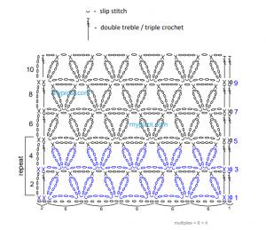 Zincirli Örgü Modeli Yapılışı
