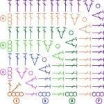 Tığ İşi Örgü Motif Şemaları 129