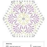 Tığ İşi Örgü Motif Şemaları 161