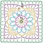 Tığ İşi Örgü Motif Şemaları 176