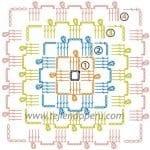 Tığ İşi Örgü Motif Şemaları 3