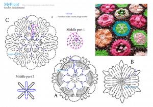 Çiçek Yapımı Örgü