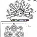 Dantel Örnekleri Modelleri 39