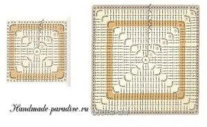 Motifli Ekose Battaniye Yapımı 4