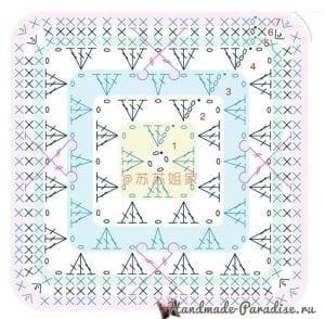 Renkli Battaniye Yapılışı 1