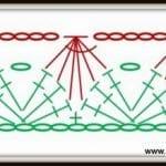 Tekerlek Örgü Modeli Yapılışı 2