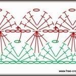 Tekerlek Örgü Modeli Yapılışı 3
