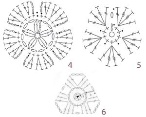 El Örgü Halı Modelleri 6