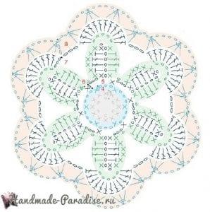 Çiçek Bahçesi Battaniye Yapımı 4