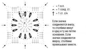 Panço Kazak Yapılışı 1