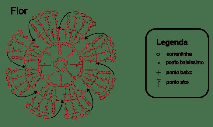 Papatya Örgü Paspas 3