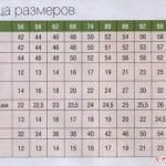 Kapşonlu Örgü Hırka Modelleri ve Yapılışları 22
