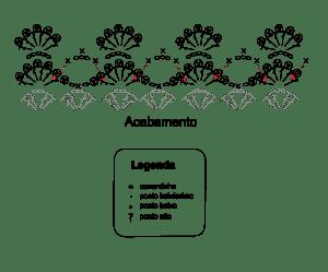 Yelek Örgü Modelleri 1