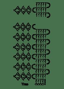 Yelek Örgü Modelleri