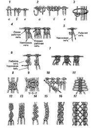 Makrome Düğüm Çeşitleri 9